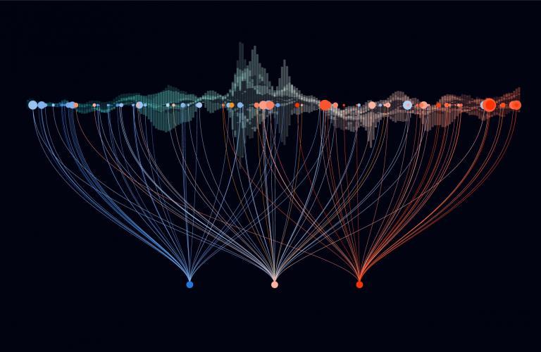 Data Visualization for big data